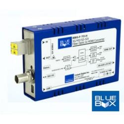 Cobalt Digital BBG-F-TO-H-FC Fiber to HDMI Converter