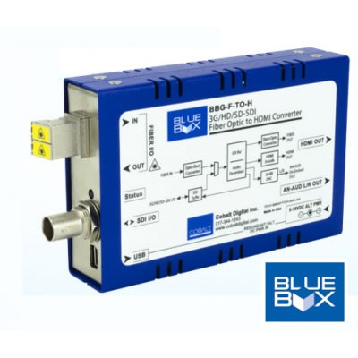 Cobalt Digital BBG-F-TO-H-ST Fiber to HDMI Converter