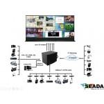 SEADA SW2036 32x36 HD Video Wall Controller