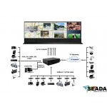 SEADA SW2008 8x8 HD Video Wall Controller