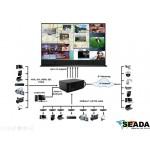 SEADA SW2016 16x16 HD Video Wall Controller