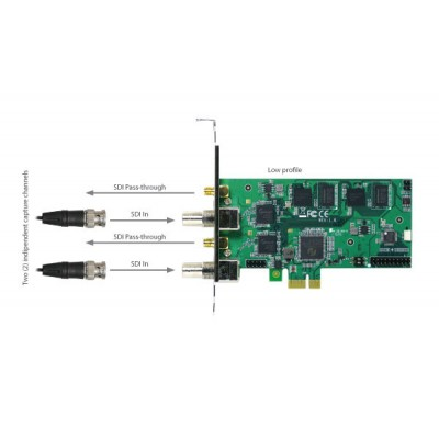 Unigraf UFG-12 2S Two SDI inputs Frame Grabber 062895